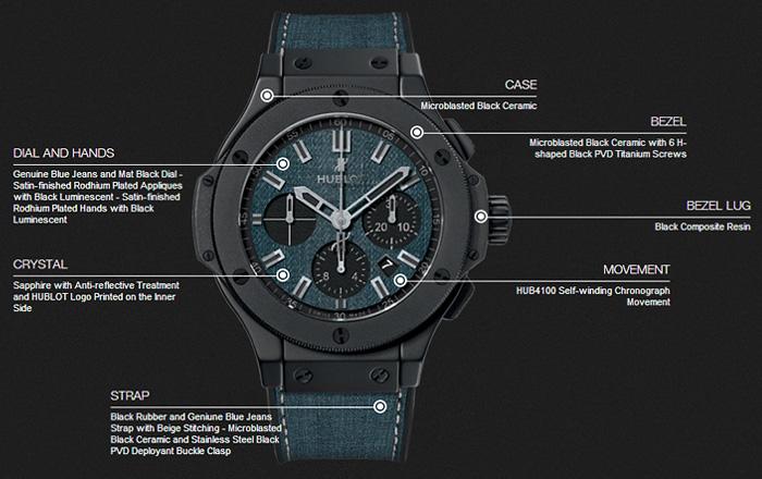 Hublot Mens Big Bang Jeans Ceramic 44mm Denim Watch ...